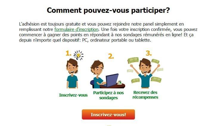 <stamp theme='his-green2'>Doc. 3</stamp> Un site de sondages en ligne
