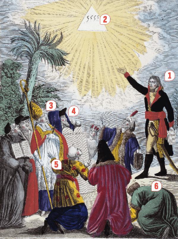 <stamp theme='his-green2'>Doc. 1</stamp> Napoléon Bonaparte et les cultes