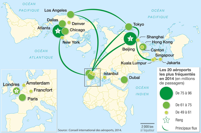 <stamp theme='his-green2'>Doc. 2</stamp> Les principaux aéroports mondiaux et les flux de passagers