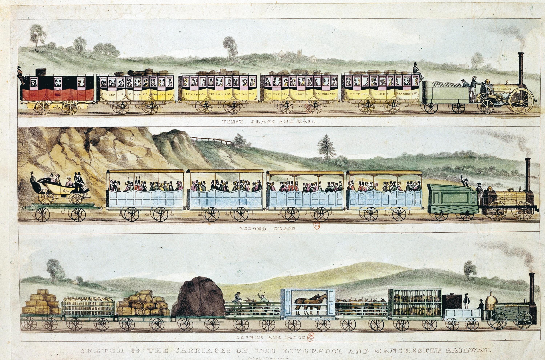 Le chemin de fer entre Liverpool et Manchester