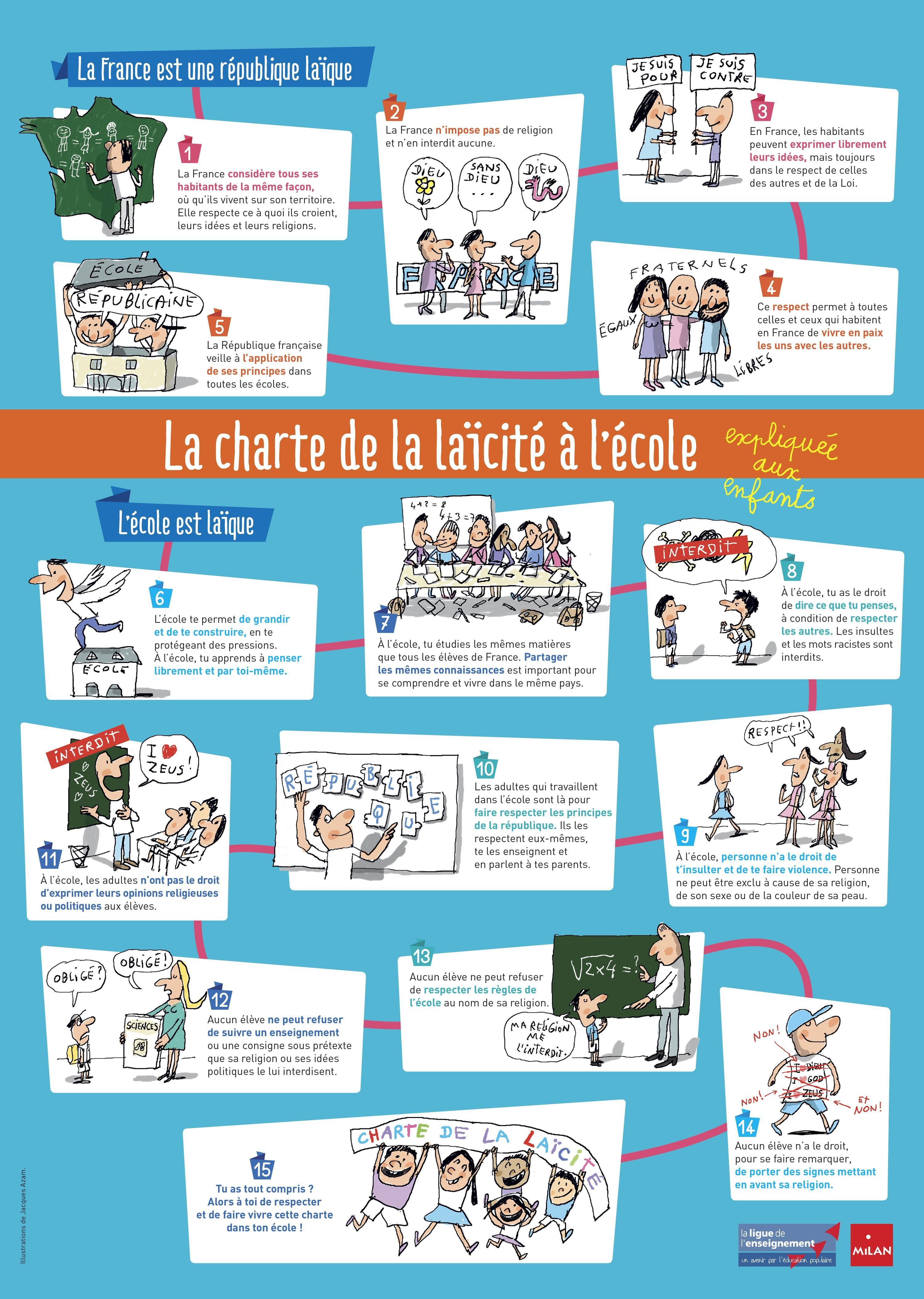<stamp theme='his-green2'>Doc. 2</stamp> Charte de la laïcité à l'école expliquée aux enfants