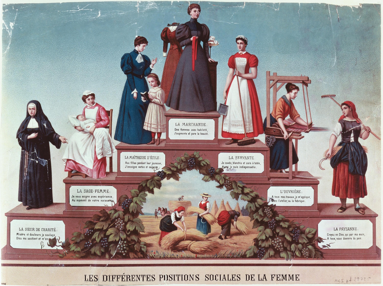 <stamp theme='his-green2'>Doc. 1</stamp> Le travail des femmes au XIXᵉ siècle