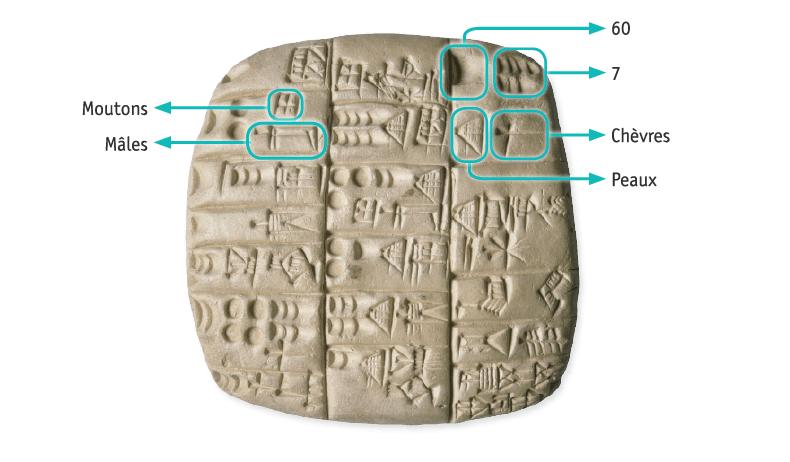 <stamp theme='his-green2'>Doc. 3</stamp> Une tablette de signes cunéiformes