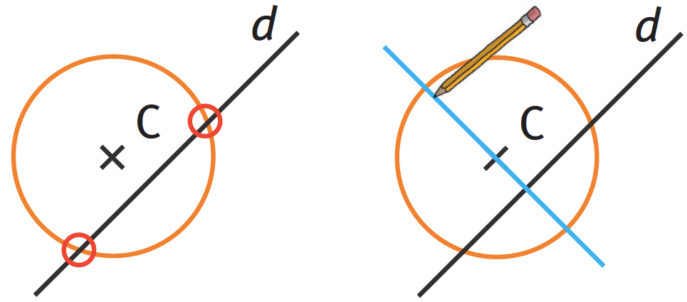 Refaire : Tracer la perpendiculaire à une droite passant par un point.