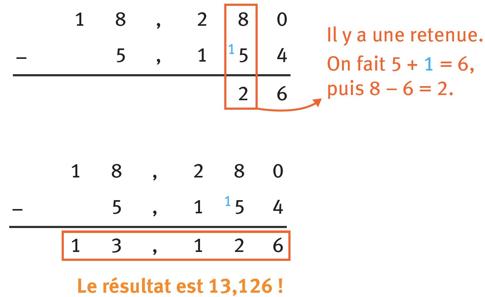 Refaire : Calculer 18,28 – 5,154 en posant l'opération.