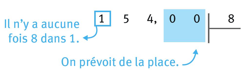 Refaire : Poser la division de 154 par 8.