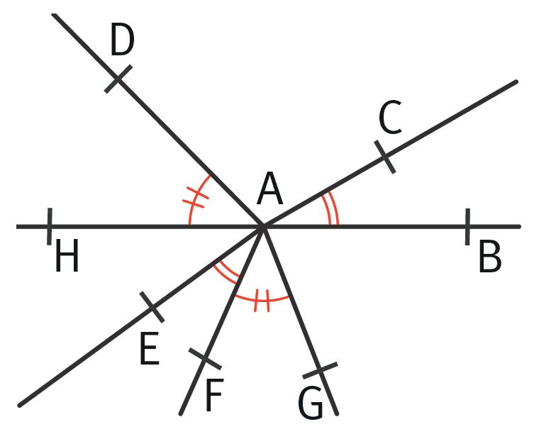 Refaire : Repérer des angles de même mesure.
