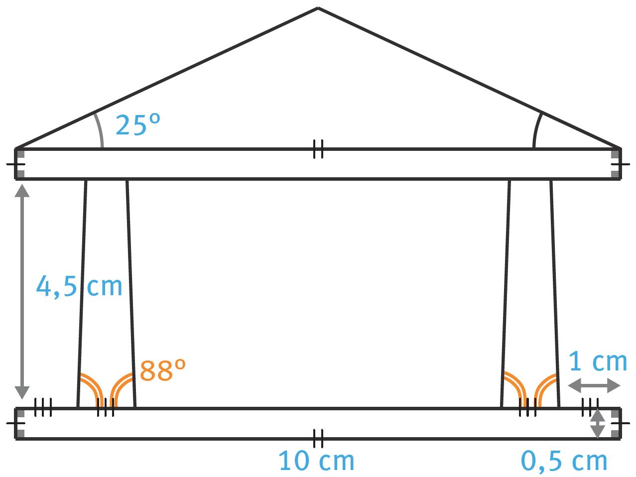 Graphique lié à l'exercice 24