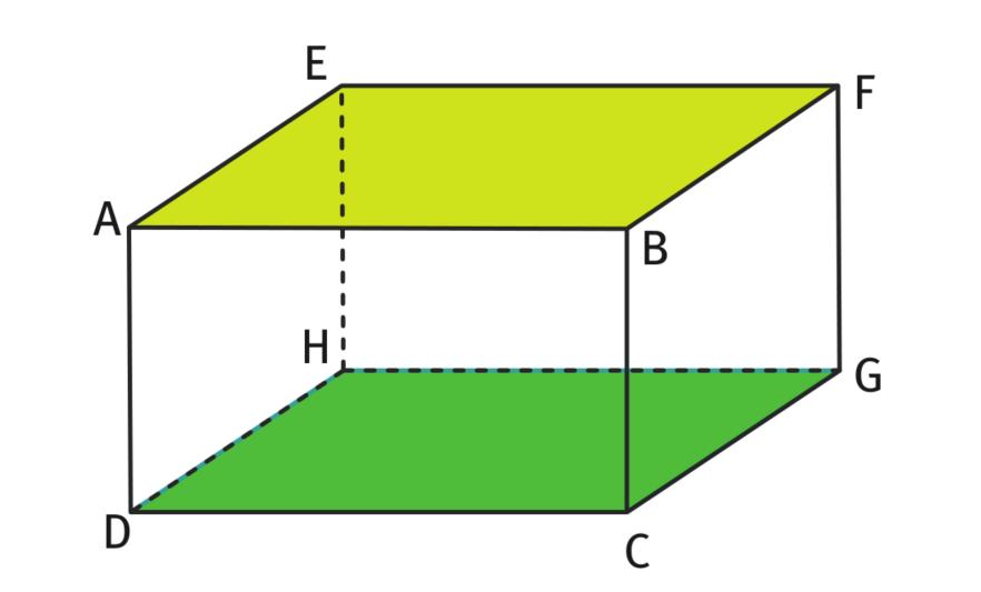 Graphique lié à l'exercice 42