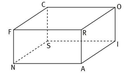 Graphique lié à l'exercice 34