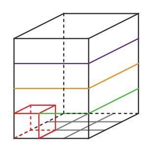 Graphique lié à l'exercice 35