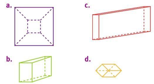 Graphique lié à l'exercice 36