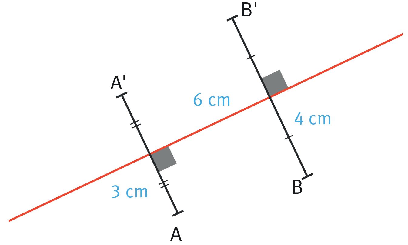 Graphique lié à l'exercice 20