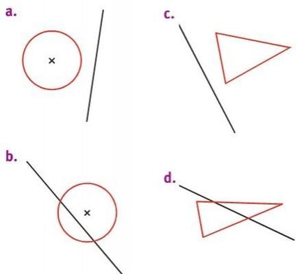 Graphique lié à l'exercice 9