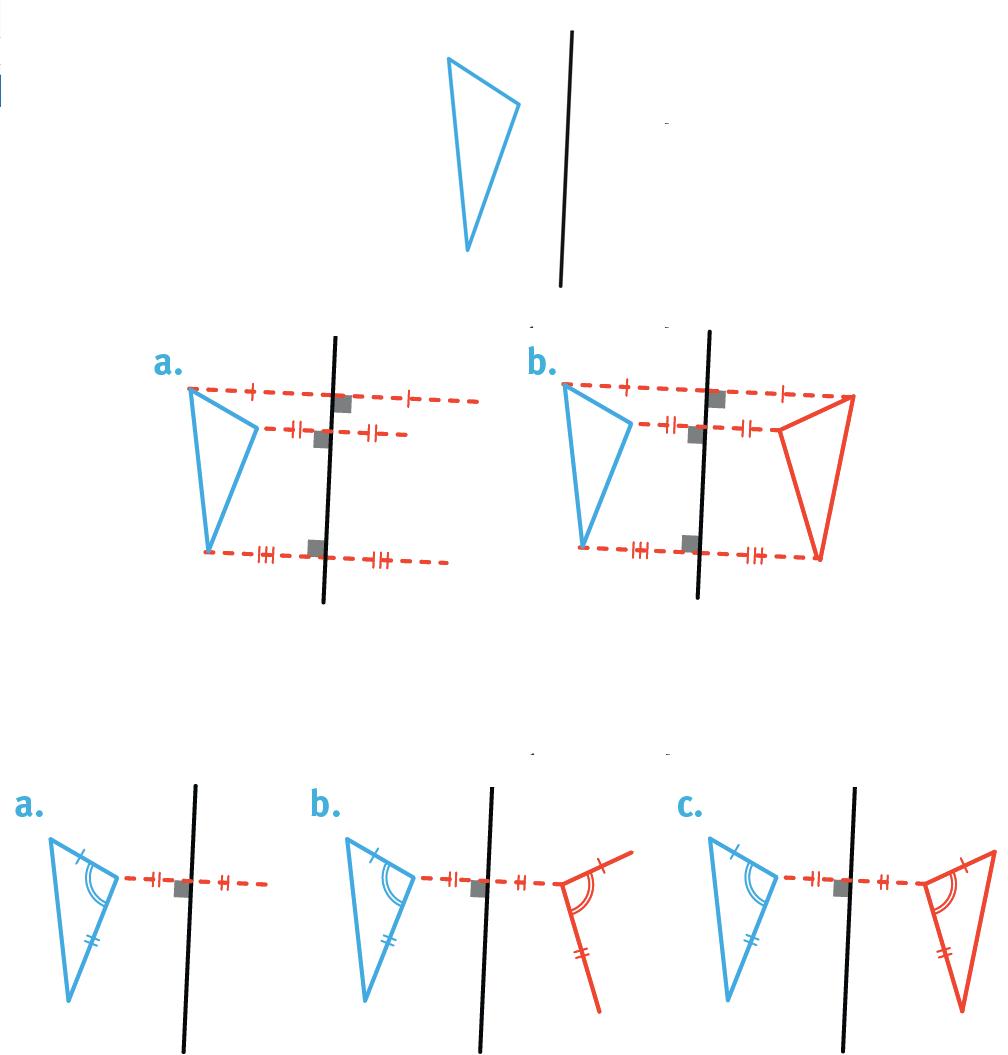 Refaire : Tracer le symétrique d'un triangle par rapport à une droite.