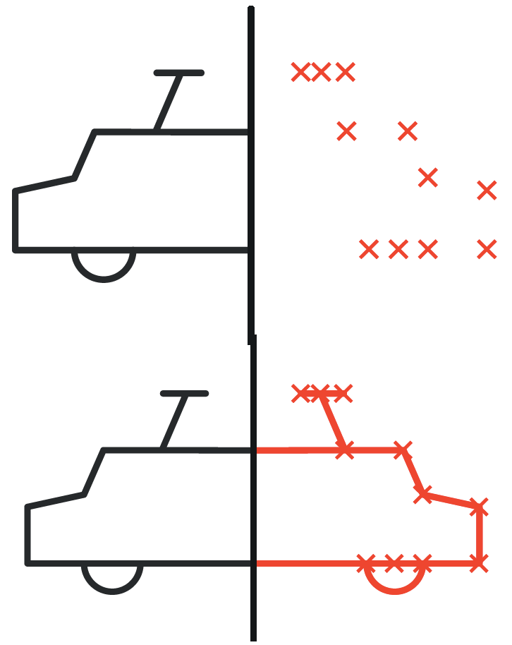 Refaire : Compléter une figure complexe grâce à un axe de symétrie.