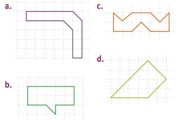 Graphique lié à l'exercice 8