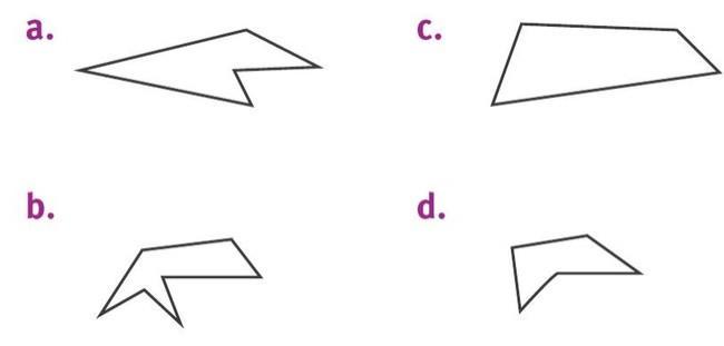 Graphique lié à l'exercice 15