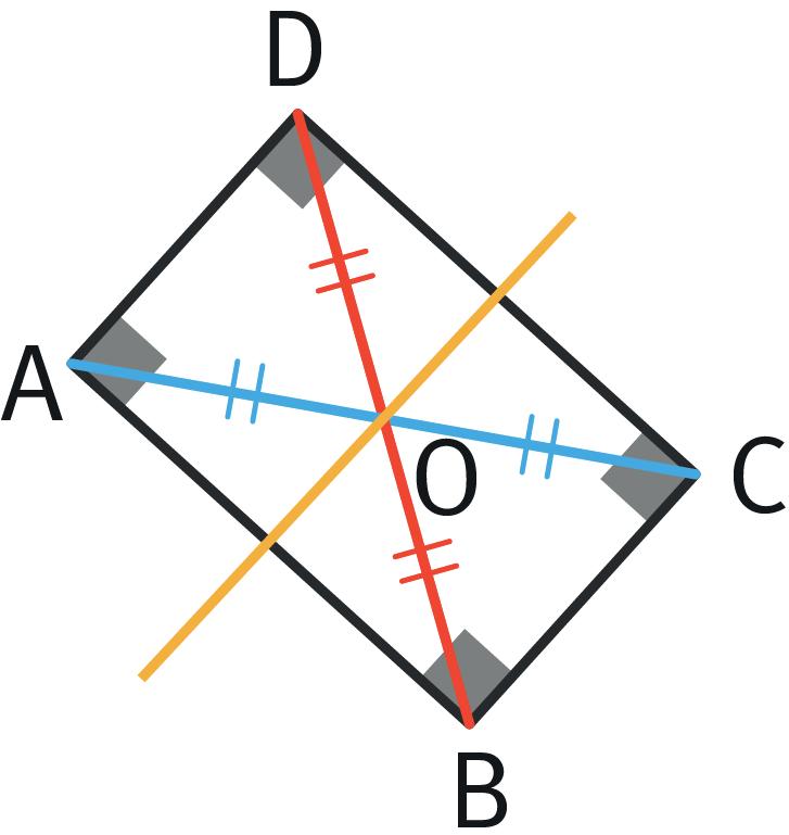 Refaire : Étudier les diagonales d'un rectangle.