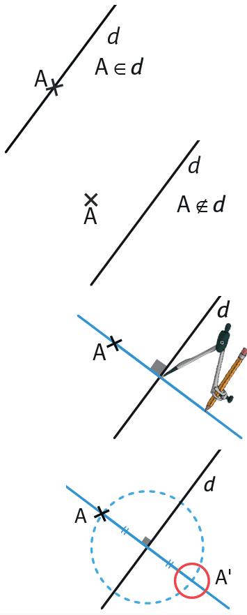 Refaire : Tracer le symétrique d'un point par rapport à une droite.