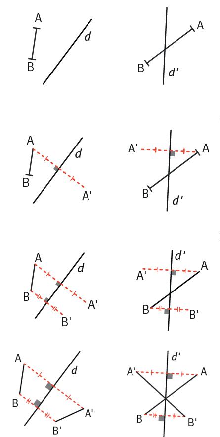 Refaire : Tracer le symétrique d'un segment par rapport à une droite.
