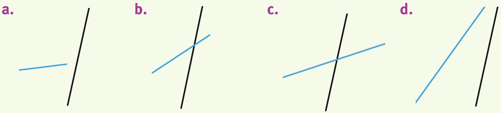Graphique lié à l'exercice 4