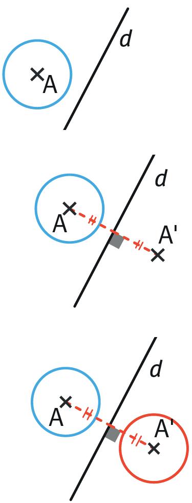 Refaire : Tracer le symétrique d'un cercle à une droite.