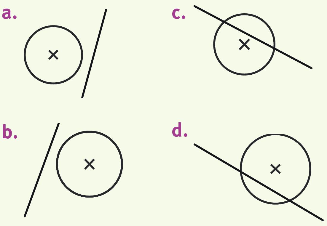 Graphique lié à l'exercice 5