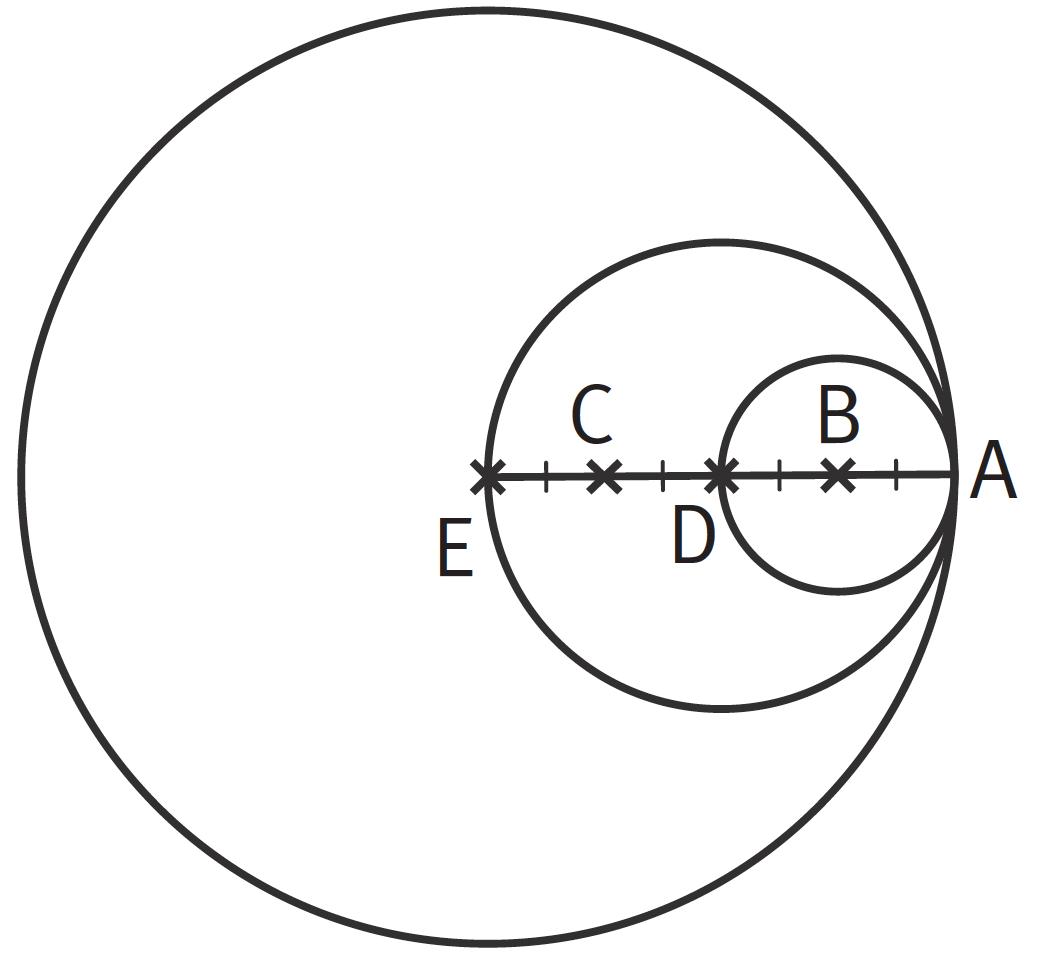 Graphique lié à l'exercice undefined