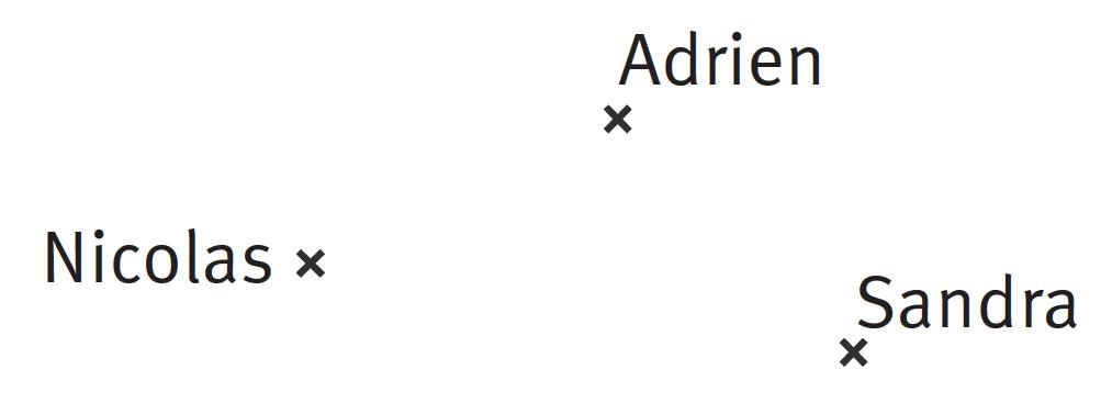 Graphique lié à l'exercice 18
