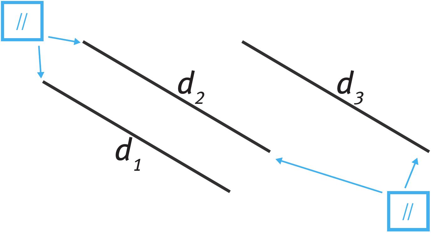 Refaire : Montrer que les droites $$d_1$$ et $$d_3$$ sont parallèles.