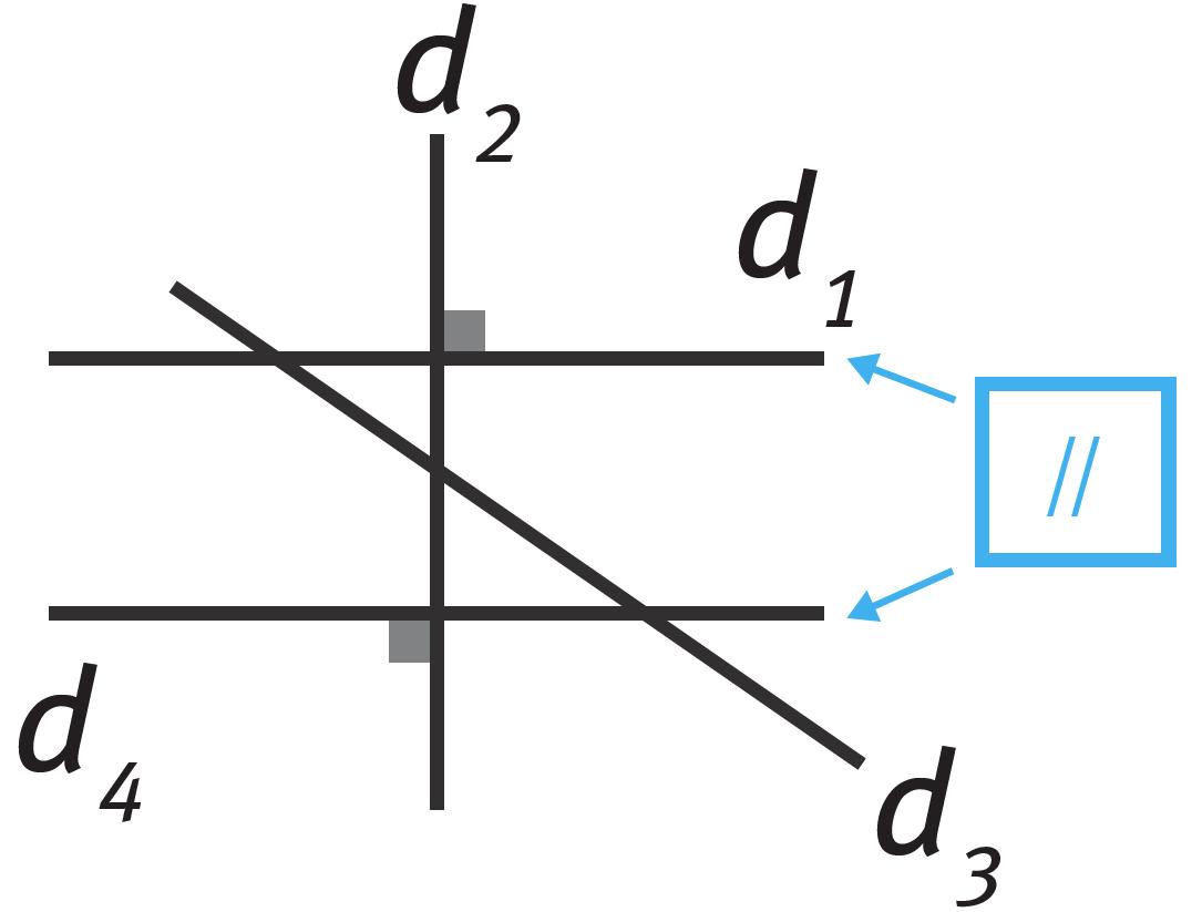Refaire : Utiliser cette propriété pour montrer que ces deux droites sont perpendiculaires.