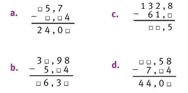 Graphique lié à l'exercice 2