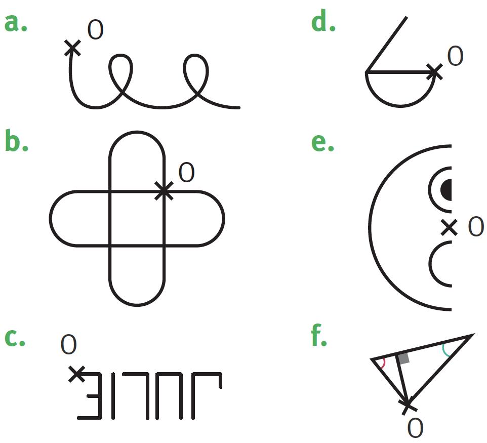 Graphique lié à l'exercice 11