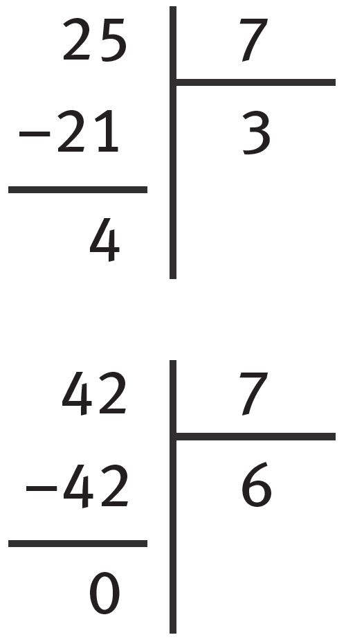 Refaire : Vérifier si un nombre est un diviseur d'un autre nombre.