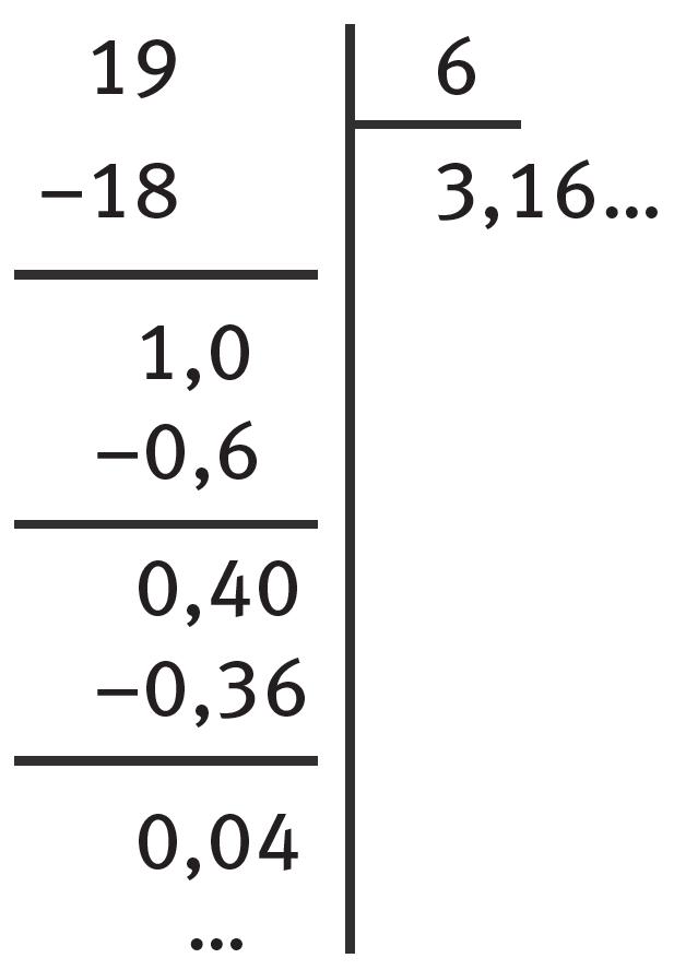 Lorsque l'on effectue une division de nombres entiers, il faut savoir où s'arrêter.
