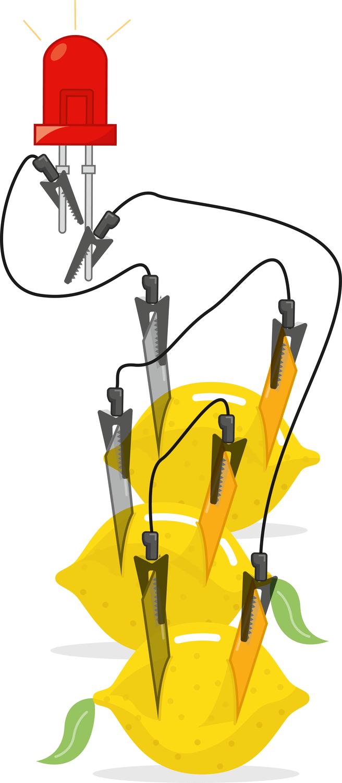 Trois piles au citron allumant une diode électroluminescente