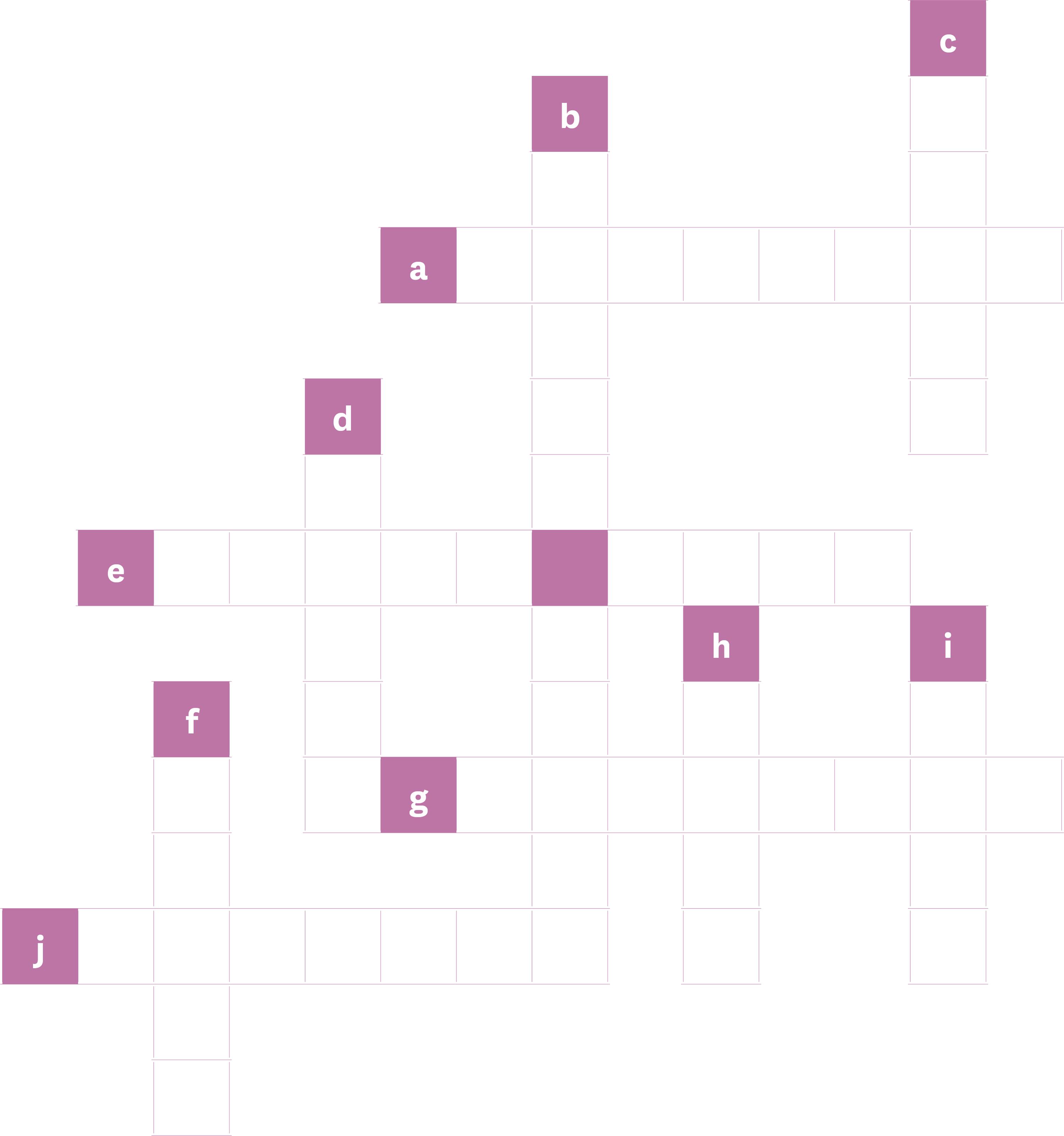 Graphique lié à l'exercice 6
