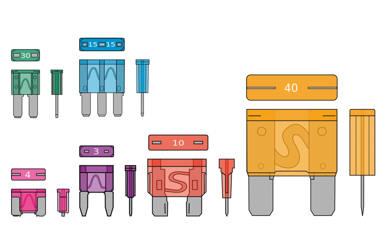 <stamp theme='pc-green1'>Doc. 3</stamp> Schéma de différents fusibles à lames.