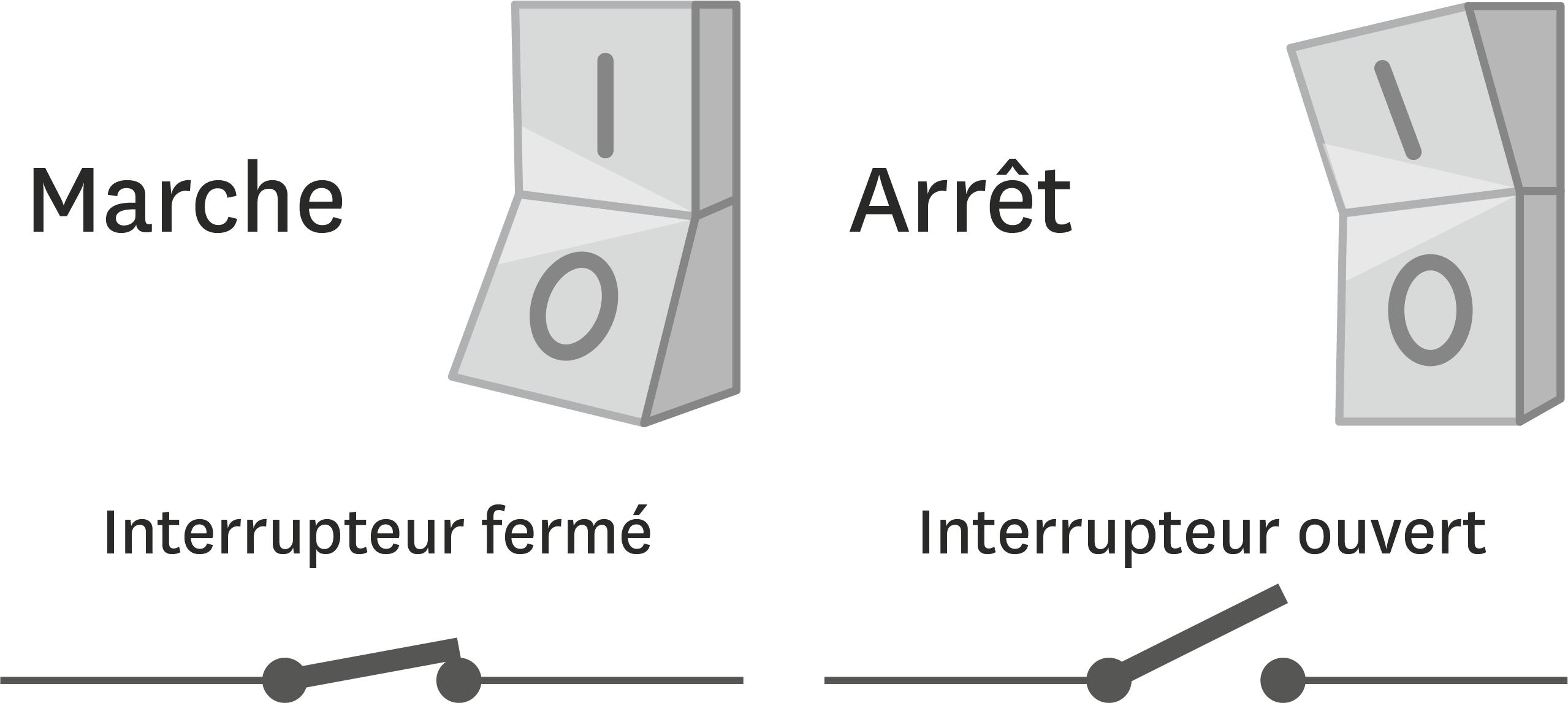 <stamp theme='pc-green1'>Doc. 1</stamp> Interrupteur de la console.