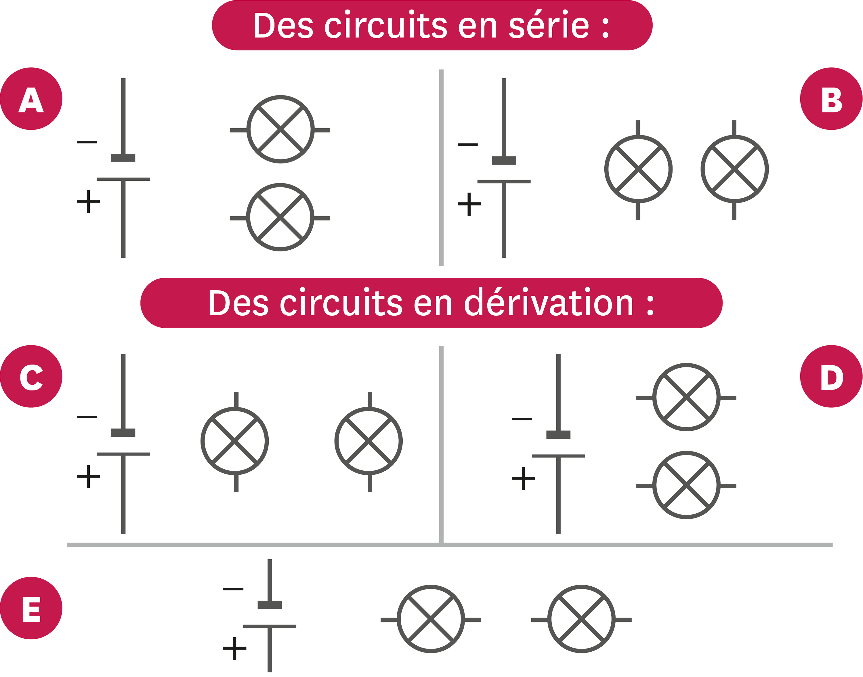 <stamp theme='pc-green1'>Doc. 2</stamp> Série ou dérivation ?