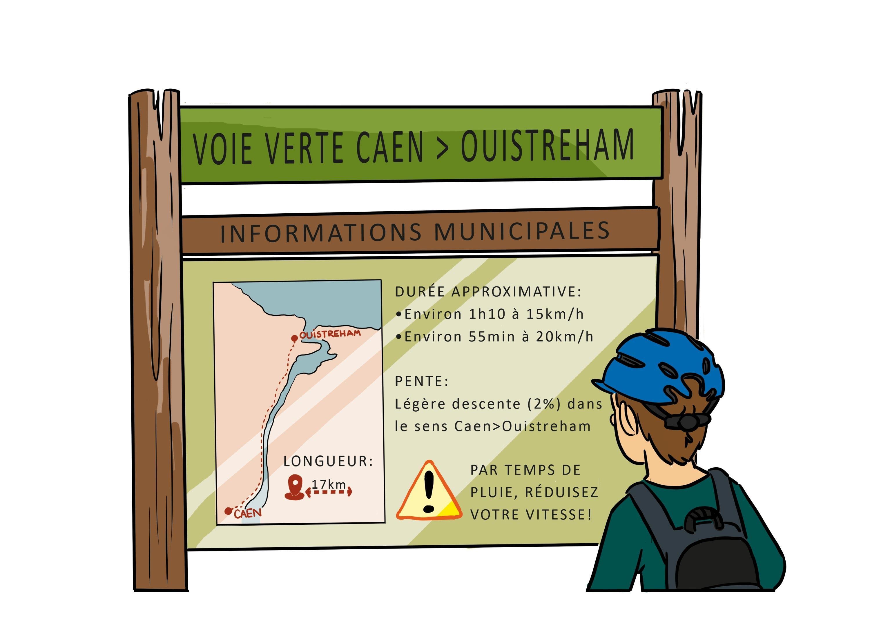 <stamp theme='pc-green1'>Doc. 3</stamp> Le trajet Caen-Ouistreham.