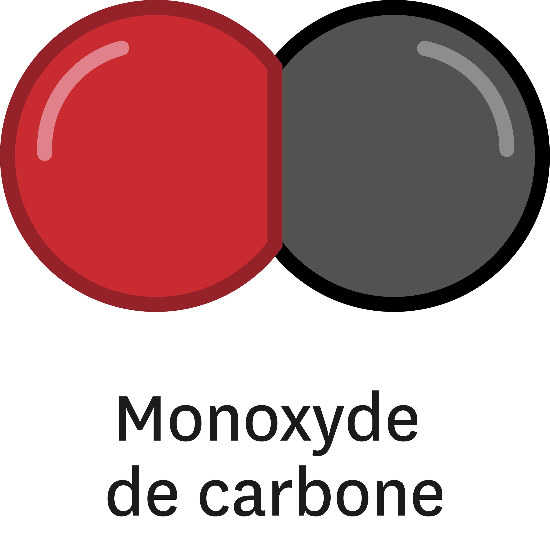 <stamp theme='pc-green1'>Doc. 1</stamp> La combustion incomplète du méthane génère du monoxyde de carbone, du dioxyde de carbone et de l'eau.