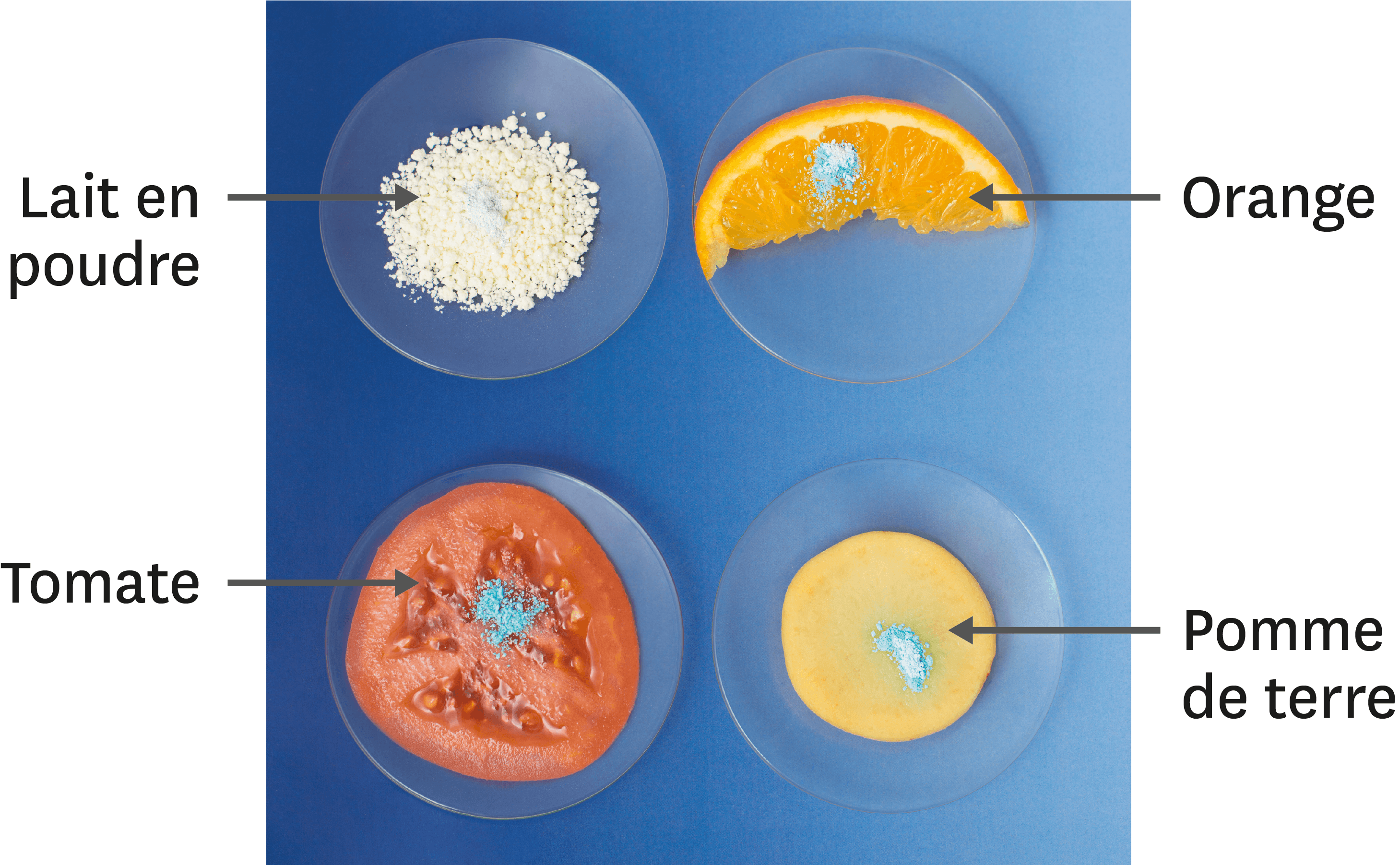 <stamp theme='pc-green1'>Doc. 1</stamp> Orange et lait en poudre.