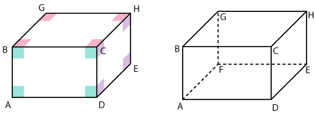 Parallélépipède rectangle