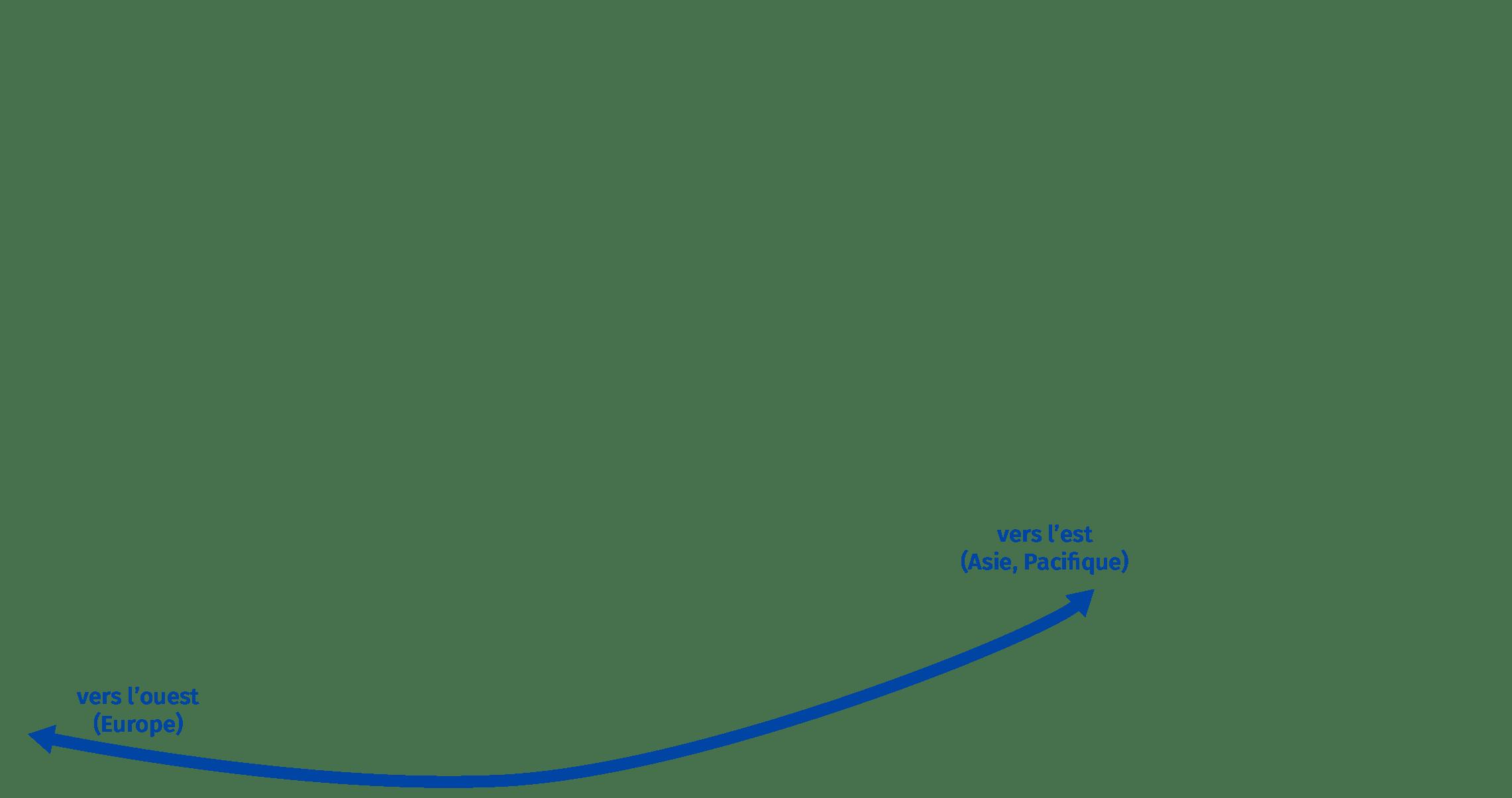 Route maritime mondiale