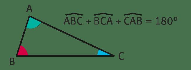 Somme d'un triangle