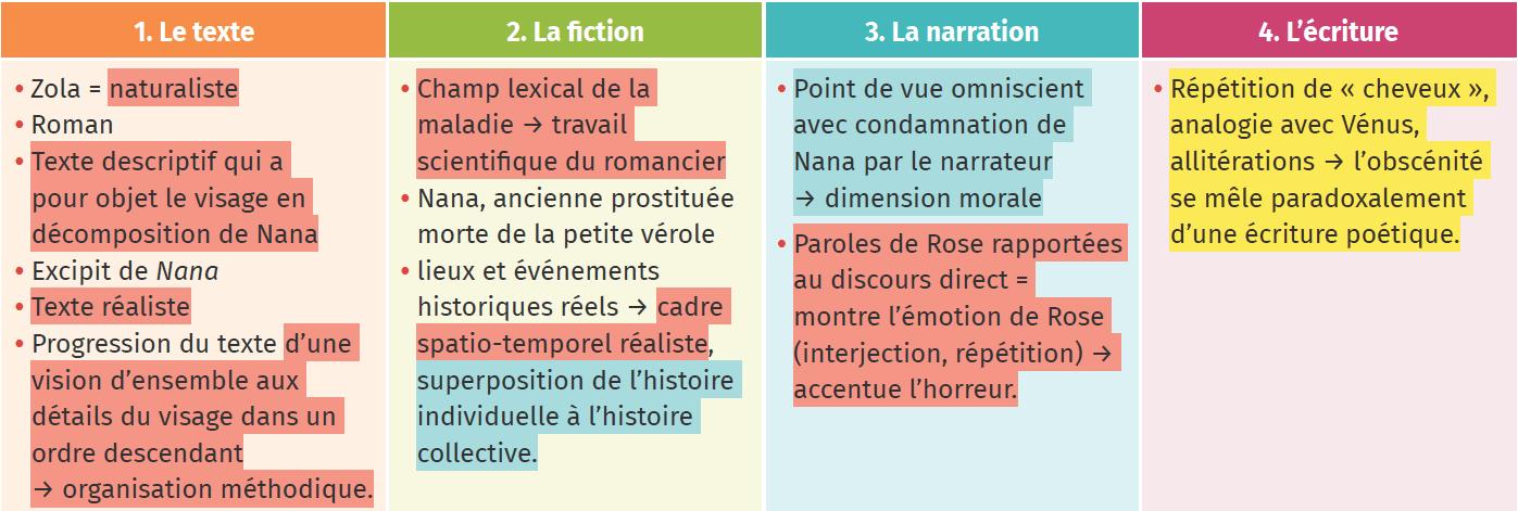 tableau analyse de texte