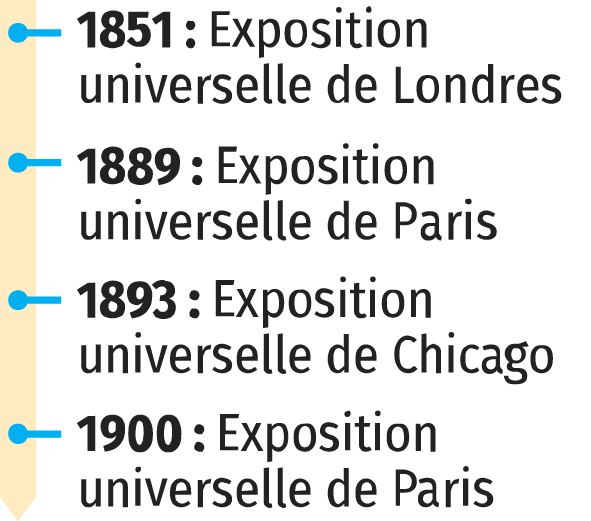 Les Expositions universelles de 1889 et 1900