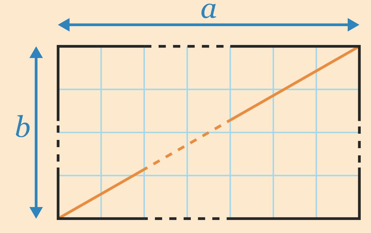 Équations de droites, casse-tête